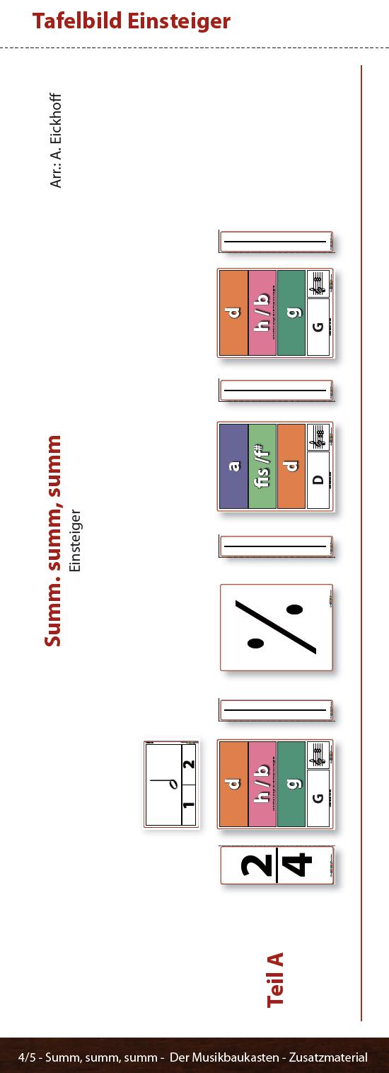 Summ, summ, summ - Zusatzmaterial Musikbaukasten