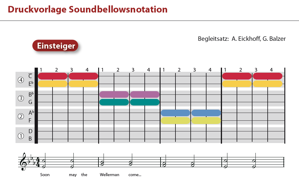 Wellerman (Soon may the Wellerman come) - Soundbellows