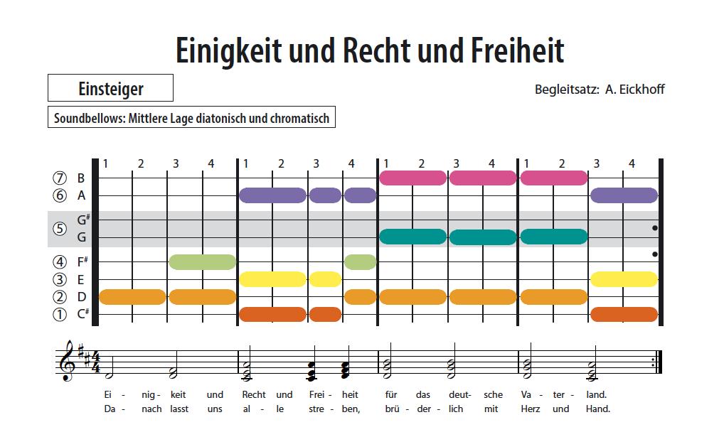 EInigkeit und Recht und Freiheit - Deutsche Nationalhymne -  Soundbellows