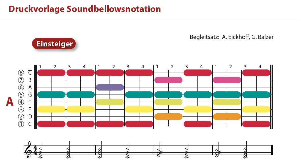 Twinkle, twinkle little Star / ABC-Lied / Morgen kommt der Weihnachtsmann - Soundbellows